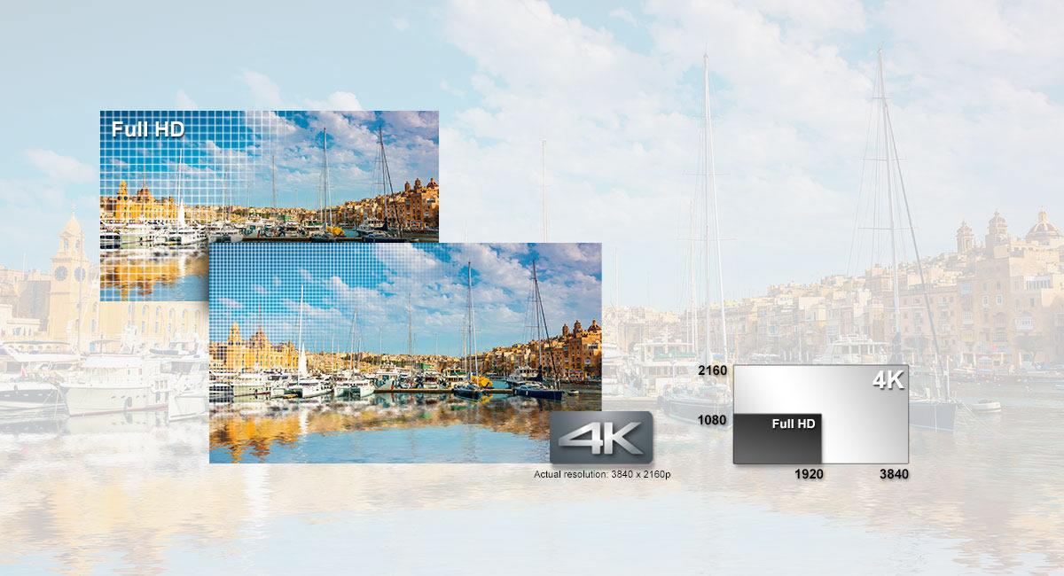 srovnání Full HD vs. 4K - Panasonic Lumix DC-TZ90 / F22.cz