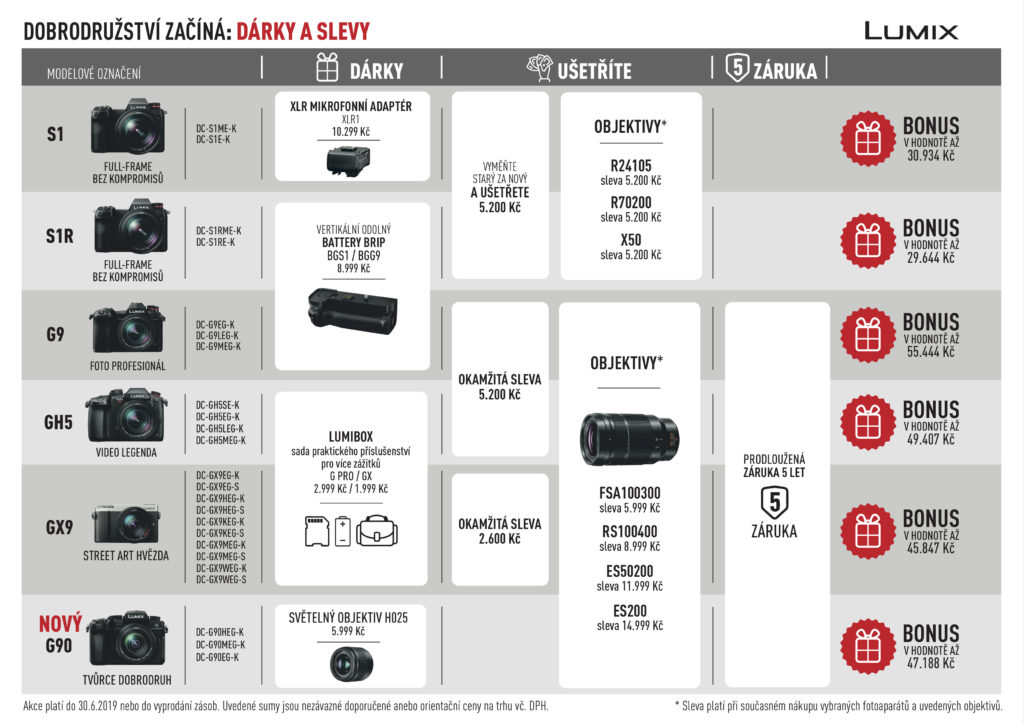 Panasonic LUMIX  - 5 let záruka, dárky  a bonusy v hodnotě až 55 444 Kč